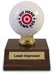 Least Improved Award